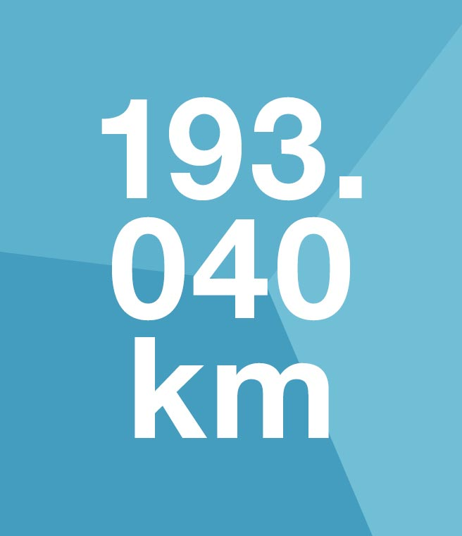 100 Years of Balluff: In 2019, the workforce at the company headquarters in Neuhausen covered a total of 193,040 kilometers with 100 per cent green energy. Compared to traveling by car, they saved 31 tons of CO2.